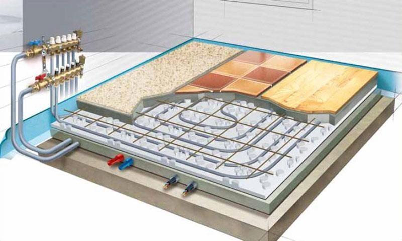 radiateurs et plancher chauffant sb confort plombier. Black Bedroom Furniture Sets. Home Design Ideas